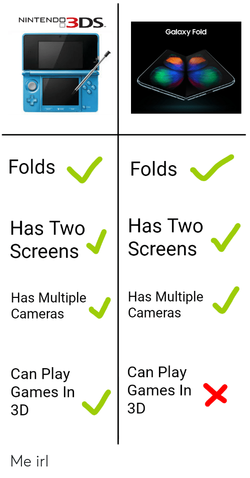 Camera, Games, and Irl: NINTENDO3DS  Galaxy Fold  FoldsFolds  Has Two  Screens  Has Two  Screens  Has Multiple  Cameras  Has Multiple  Camera:s  Can Play  Games In  3D  Can Play  dames in dames in X  3D Me irl