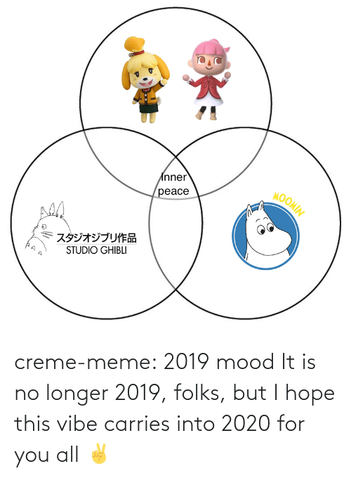 studio: nner  eace  MOOM  スタジオジブリ作品  STUDIO GHIBLI creme-meme:  2019 mood   It is no longer 2019, folks, but I hope this vibe carries into 2020 for you all ✌️