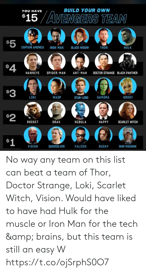 Hulk: No way any team on this list can beat a team of Thor, Doctor Strange, Loki, Scarlet Witch, Vision. Would have liked to have had Hulk for the muscle or Iron Man for the tech & brains, but this team is still an easy W https://t.co/ojSrphS0O7