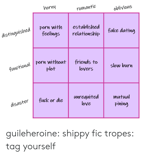 tropes: norny  romantic  oblivious  Mayisheo feclings relationship  ned Pory with established  fake datimg  feelings relationship  porn without friends to  slow burn  plot  lovers  unrequited mutual  piving  2  disaster fuck or die u  love guileheroine:  shippy fic tropes: tag yourself