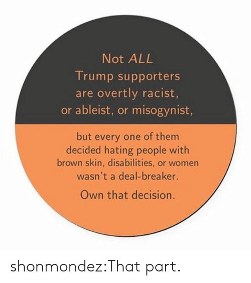 breaker: Not ALL  Trump supporters  are overtly racist,  or ableist, or misogynist,  but every one of them  decided hating people with  brown skin, disabilities, or women  wasn't a deal-breaker.  Own that decision. shonmondez:That part.