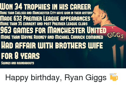 ryan giggs: NUON 34 TROPHIES IN HIS CAREER  MORE THAN CHELSEA AND MANCHESTER CITY HAVE WON IN THEIR HISTORY  MADE 632 PREMIER LEAGUE APPEARANCES  K  MORE THAN 35 CURRENT AND PAST PREMIER LEAGUE CLUBS  963 GAMES FOR MANCHESTER UNITED  MORE THAN WAYNE ROONEY AND MICHAEL CARRICK ComBINED  SuGS  HAD AFFAIR WITH BROTHERS WIFE  FOR YEARS  SWINGS AND ROUNDABOUTS Happy birthday, Ryan Giggs 🍻