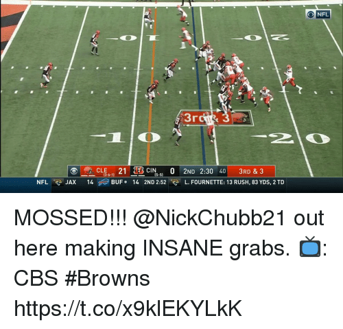 Memes, Nfl, and Cbs: O NFL  CLE 21 EB CIN0 2ND 2:30 40 3RD & 3  一一 13-6-1)  NFL  JAX 14  BUF·  14  2ND 252 ce.  L. FOURNETTE: 13 RUSH, 83 YDS, 2 TD MOSSED!!!  @NickChubb21 out here making INSANE grabs.  📺: CBS #Browns https://t.co/x9klEKYLkK