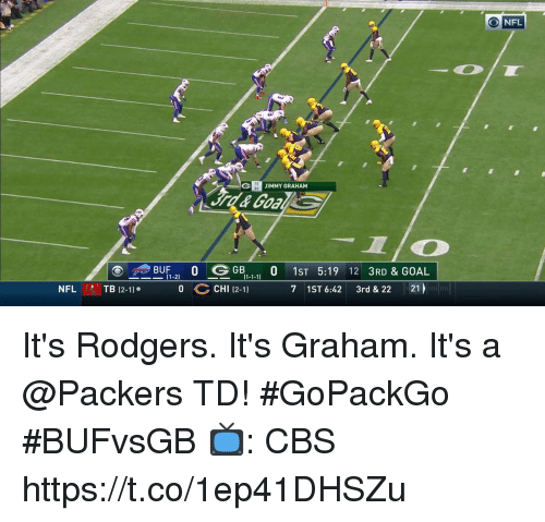 Memes, Nfl, and Cbs: O NFL  G JIMMY GRAHAM  R/O  BUF-21 O GGB(1-1-11 O 1ST 5:19 12 3RD&GOAL  (1-2)  NFL TB 12-1)  0 CHI 12-1)  7 1ST 6:42 3rd & 22 21 It's Rodgers. It's Graham.  It's a @Packers TD! #GoPackGo #BUFvsGB  📺: CBS https://t.co/1ep41DHSZu