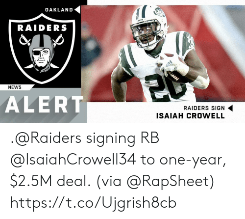 oakland: OAKLAND  RAIDERS  NEWS  ALERT  RAIDERS SIGN  ISAIAH CROWELL .@Raiders signing RB @IsaiahCrowell34 to one-year, $2.5M deal. (via @RapSheet) https://t.co/Ujgrish8cb