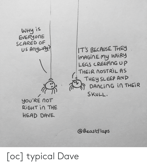 typical: [oc] typical Dave
