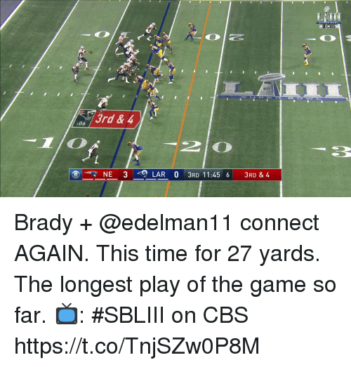 Memes, The Game, and Cbs: OCBS  3rd &4  :06  2 0  NE 3 LAR 0 3RD 11:456 3RD & 4 Brady + @edelman11 connect AGAIN. This time for 27 yards. The longest play of the game so far.  📺: #SBLIII on CBS https://t.co/TnjSZw0P8M
