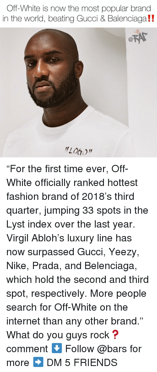 "Fashion, Friends, and Gucci: Off-White is now the most popular brand  in the world, beating Gucci & Balenciaga!!  LOGO ""For the first time ever, Off-White officially ranked hottest fashion brand of 2018's third quarter, jumping 33 spots in the Lyst index over the last year. Virgil Abloh's luxury line has now surpassed Gucci, Yeezy, Nike, Prada, and Belenciaga, which hold the second and third spot, respectively. More people search for Off-White on the internet than any other brand."" What do you guys rock❓comment ⬇️ Follow @bars for more ➡️ DM 5 FRIENDS"