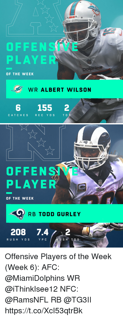 Memes, Rush, and Todd Gurley: OFFENSIVE  PLAYE  DO  OF THE WEEK  WR ALBERT WILSON  6 155 2  CATCHESR EC YD S  T D S   OFFENSIVE  PLAYER  OF THE WEEK  RB TODD GURLEY  208 7.4 2  RUSH Y D S  Y P C  R U S H T D S Offensive Players of the Week (Week 6):  AFC: @MiamiDolphins WR @iThinkIsee12 NFC: @RamsNFL RB @TG3II https://t.co/XcI53qtrBk
