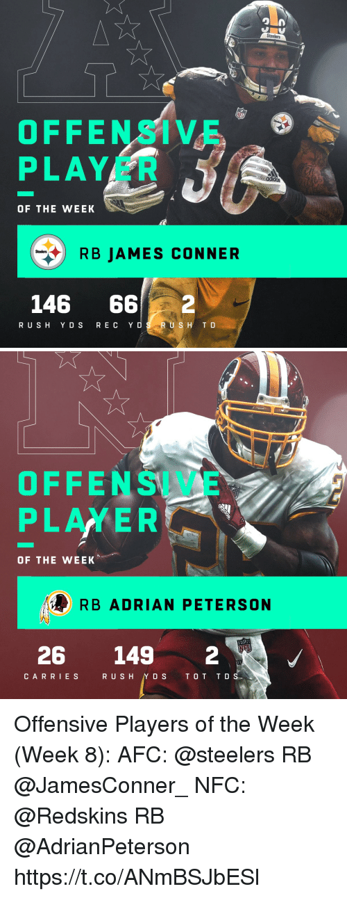 Adrian Peterson, Memes, and Washington Redskins: OFFENSIVE  PLAYER  OF THE WEEK  RB JAMES CONNER  Steelers  146 662  RUSH YDS REC YDS R U SH T D   OFFENSIVE  PLAYER  OF THE WEEK  RB ADRIAN PETERSON  26 149 2  CARRIES RUSH YDS TOT T D Offensive Players of the Week (Week 8):  AFC: @steelers RB @JamesConner_  NFC: @Redskins RB @AdrianPeterson https://t.co/ANmBSJbESl
