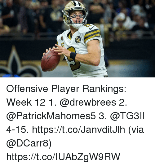 rankings: Offensive Player Rankings: Week 12  1. @drewbrees 2. @PatrickMahomes5 3. @TG3II 4-15. https://t.co/JanvditJlh (via @DCarr8) https://t.co/IUAbZgW9RW
