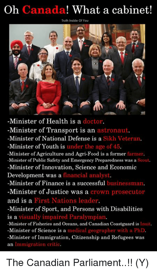 Doctor, Finance, and Food: Oh Canada! What a cabinet!  Truth Inside Of You  -Minister of Health is a doctor.  -Minister of Transport is an astronaut  -Minister of National Defense is a Sikh Veteran,  -Minister of Youth is under the age of 45  -Minister of Agriculture and Agri-Food is a former farmer  -Minister of Public Safety and Emergency Preparedness was a Scout.  -Minister of Innovation, Science and Economic  Development was a financial analyst  -Minister of Finance is a successful businessman.  -Minister of Justice was a crown prosecutor  and is a  -Minister of Sport, and Persons with Disabilities  is a  -Minister of Fisheries and Oceans, and Canadian Coastguard is Inuit.  -Minister of Science is a medical geographer with a PhD  -Minister of Immigration, Citizenship and Refugees was  an Immigration critic.  First Nations leader  visually impaired Paralympian The Canadian Parliament..!! (Y)