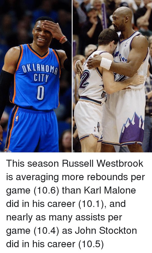 Russel Westbrook: OKLAHOMA  CITY This season Russell Westbrook is averaging more rebounds per game (10.6) than Karl Malone did in his career (10.1), and nearly as many assists per game (10.4) as John Stockton did in his career (10.5)
