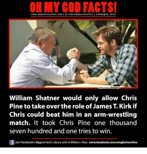 James T Kirk: ON MY GOD FACTS!  www.omgfacts online.com I fb.com/om g facts online I eoh my good facts  Relatably  William Shatner would only allow Chris  Pine to take over the role of James T. Kirk if  Chris could beat him in an arm-wrestling  match. It took Chris Pine one thousand  seven hundred and one tries to win.  Join Facebook's Biggest Facts Library with 6 Million+ Fans- www.facebook.com/omgfactsonline