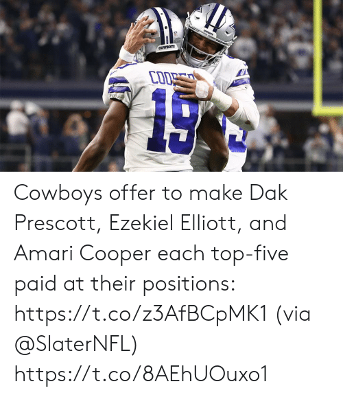 Dallas Cowboys, Memes, and Top Five: oownrs  COWBOTS  COD  15 Cowboys offer to make Dak Prescott, Ezekiel Elliott, and Amari Cooper each top-five paid at their positions: https://t.co/z3AfBCpMK1 (via @SlaterNFL) https://t.co/8AEhUOuxo1