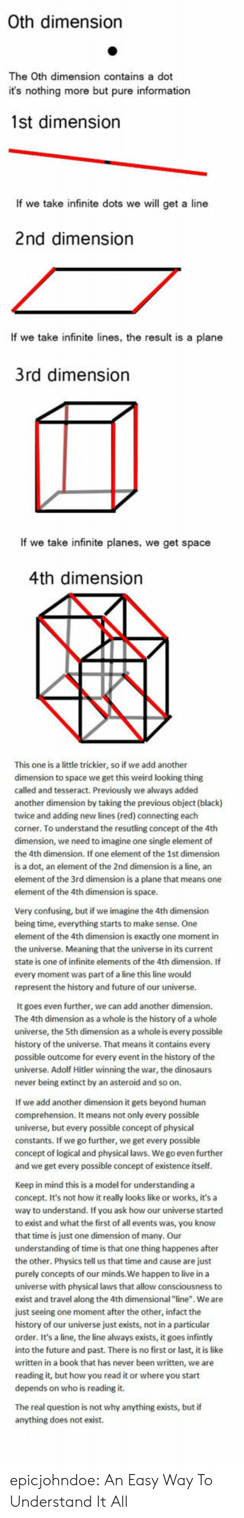Happenes: Oth dimension  The Oth dimension contains a dot  it's nothing more but pure information  1st dimension  If we take infinite dots we will get a line  2nd dimension  If we take infinite lines, the result is a plane  3rd dimension  If we take infinite planes, we get space  4th dimension  This one is a little trickier, so if we add another  dimension to space we get this weird looking thing  called and tesseract. Previously we always added  another dimension by taking the previous object (black)  twice and adding new lines (red) connecting each  corner. To understand the resutling concept of the 4th  dimension, we need to imagine one single element of  the 4th dimension. If one element of the 1st dimension  is a dot, an element of the 2nd dimension is a line, an  element of the 3rd dimension is a plane that means one  element of the 4th dimension is space  Very confusing, but if we imagine the 4th dimension  being time, everything starts to make sense. One  element of the 4th dimension is exactly one moment in  the universe. Meaning that the universe in its current  state is one of infinite elements of the 4th dimension. If  every moment was part of a line this line would  represent the history and future of our universe  It goes even further, we can add another dimension.  The 4th dimension as a whole is the history of a whole  universe, the 5th dimension as a whole is every possible  history of the universe. That means it contains every  possible outcome for every event in the history of the  universe. Adolf Hitler winning the war, the dinosaurs  never being extinct by an asteroid and so on.  If we add another dimension it gets beyond human  comprehension. It means not only every possible  universe, but every possible concept of physical  constants. If we go further, we get every possible  concept of logical and physical laws. We go even further  and we get every possible concept of existence itseltf  Keep in mind this is a model for understanding a  concept