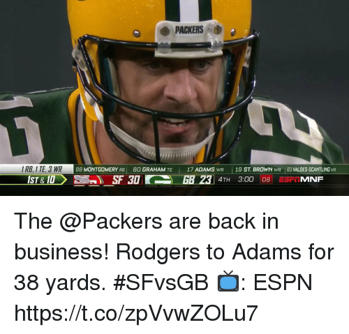Espn, Memes, and Business: PACKERS  I RB, I TE, 3 WR  ST&10  DER I  88 MONTGOMERY RB 80 GRAHAM TE17 ADAMS WR 19 ST. BROWN WR 83 VALDES-SCANTLING WR  4TH 3:00 08 ESrIMNF The @Packers are back in business!  Rodgers to Adams for 38 yards. #SFvsGB  📺: ESPN https://t.co/zpVvwZOLu7