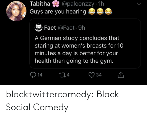 Gym: @paloonzzy · 1h  Guys are you hearing  Tabitha  GOR Fact @Fact · 9h  A German study concludes that  staring at women's breasts for 10  minutes a day is better for your  health than going to the gym.  O 14  274  34  <] blacktwittercomedy:  Black Social Comedy