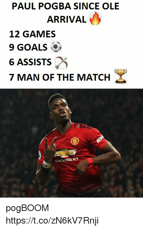 Arrival: PAUL POGBA SINCE OLE  ARRIVAL  12 GAMES  9 GOALS  6 ASSISTS  7 MAN OF THE MATCH  o) pogBOOM https://t.co/zN6kV7Rnji