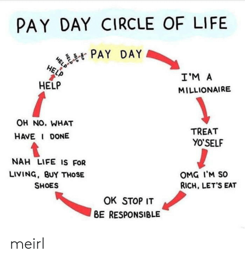 Life, Omg, and Shoes: PAY DAY CIRCLE OF LIFE  PAY DAY  HELP  I'M A  HELP  MILLIONAIRE  OH NO. WHAT  TREAT  HAVE DONE  YO'SELF  NAH LIFE IS FOR  OMG I'M SO  RICH, LET'S EAT  LIVING, BUY THOSE  SHOES  OK STOP IT  BE RESPONSIBLE  HELP meirl