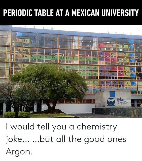 periodic table: PERIODIC TABLE AT A MEXICAN UNIVERSITY  Li Be  Na Mg  Se Br I would tell you a chemistry joke… …but all the good ones Argon.
