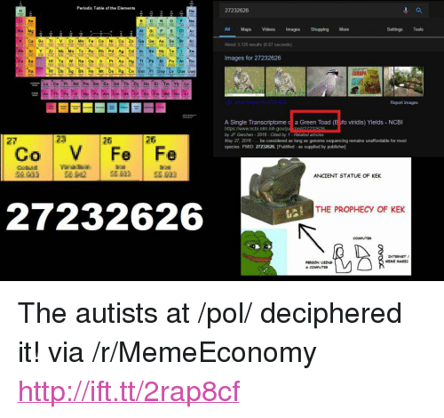 "Internet, Meme, and Shopping: Periodic Table of the Elements  He  27232626  LI Be  All Maps Videos Images  About 3,120 results (0.67 seconds)  Images for 27232626  Shopping  More  Settings Tools  AI SIİP S CI Ar  K Ca Sc TI V Cr Mn Fe Co Ni Cu Zn Ga Br Kr  Rb r Y Nb Mo Te Ru Rh Pd Ag Cd In Sn Sb Te Xe  Na M  Ge As Se  EUROPA  La Co P Nd Pm Sm Eu GdT Dyor Tm Yb Lu  Ho Er Tm Yb Lu  Report images  A Single Transcriptome d a Green Toad ( fo viridis) Yields-NCBI  https://www.ncbi.nim.nih.gov/p  by JF Gerchen 2016- Cited by 1-Related articles  May 27, 2016-. be considered as long as genome sequencing remains unaffordable for most  species. PMID: 27232626. PubMed- as supplied by publisher  7  20  76  Co VFe Fe  ANCIENT STATUE OF KEK  27232626  THE PROPHECY OF KEK  INTERNET  MEME MAGIC  PERSON USTNG <p>The autists at /pol/ deciphered it! via /r/MemeEconomy <a href=""http://ift.tt/2rap8cf"">http://ift.tt/2rap8cf</a></p>"