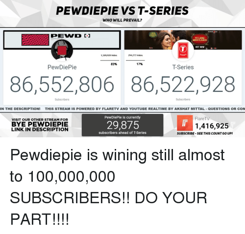 Anaconda, youtube.com, and Link: PEWDIEPIE VST-SERIES  WHO WILL PREVAIL?  CHUPP  TU LAUNG  MAIN ELAACHI  OUT NOW  1,389,928 Votes  294,273 Votes  SERIES  83%  17%  PewDiePie  T-Series  86,552,806 86,522,928  Subscribers  Subscribers  IN THE DESCRIPTION! THIS STREAM IS POWERED BY FLARETV AND YOUTUBE REALTIME BY AKSHAT MITTAL QUESTIONS OR CON  PewDiePie is currently  FlareTV  VISIT OUR OTHER STREAM FOR  BYE PEWDIEPIE  LINK IN DESCRIPTION  29,875  1,416,925  subscribers ahead of T-Series  SUBSCRIBE-SEE THIS COUNT GO UP!