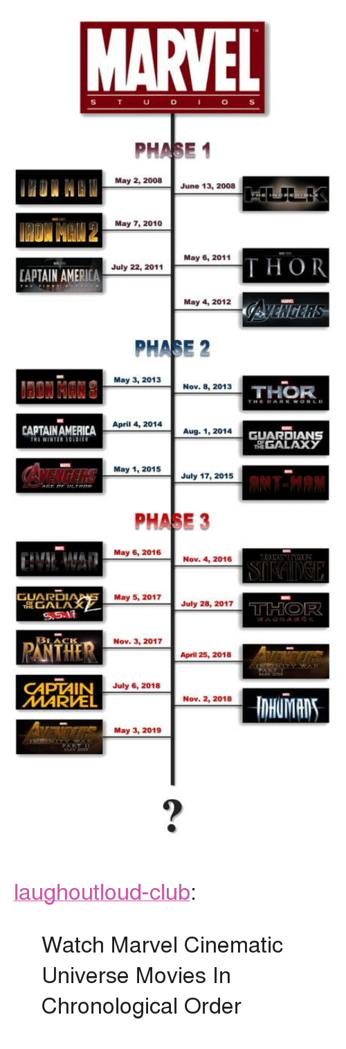 """May 1: PHASE 1  May 2, 2008  June 13, 2008  May 7, 2010  May 6, 2011  THOR  July 22, 2011  APTAIN AMERICA  May 4, 2012  PHASE 2  May 3, 2013  Nov. 8, 2013  THOR  April 4, 2014  CAPTAINAMERICA  TRİ WINTER 50101  Aug. 1, 2014  GUARDIANS  GALAX у  May 1, 2015  July 17, 2015  PHASE 3  May 6, 2016  Nov. 4, 2016  GUARDI  May 5, 2017July28, 2017  GALA  PANTHER  LACIS  Nov. 3, 2017  April 25, 2018  CAPTAIN  MARVEL  July 6, 2018  Nov. 2, 2018  May 3, 2019 <p><a href=""""http://laughoutloud-club.tumblr.com/post/173296771207/watch-marvel-cinematic-universe-movies-in"""" class=""""tumblr_blog"""">laughoutloud-club</a>:</p>  <blockquote><p>Watch Marvel Cinematic Universe Movies In Chronological Order</p></blockquote>"""