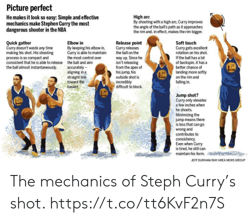 Stephen Curry: Picture perfect  He makes it look so easy: Simple and effective  mechanics make Stephen Curry the most  dangerous shooter in the NBA  High arc  By shooting with a high arc, Curry improves  the angle of the ball's path as it approaches  the rim and, in effect, makes the rim bigger.  Quick gather  Curry doesn't waste any time  making his shot. His shooting  process is so compact and  consistent that he is able to release  the ball almost instantaneously.  Elbow in  By keeping his elbow in,  Curry is able to maintain  the most control over  the ball and aim  accurately -  aligning in a  straight line  toward the  basket.  Release point  Curry releases  the ball on the  way up. Since he  isn't releasing  from the apex of  his jump, his  outside shot is  incredibly  difficult to block.  Soft touch  Curry gets excellent  rotation on his shot.  If the ball has a lot  of backspin, it has a  better chance of  landing more softly  on the rim and  falling in.  30  30  30  Jump shot?  Curry only elevates  a few inches when  he shoots.  Minimizing the  jump means there  is less that cango  wrong and  contributes to  consistency  Even when Curry  is tired, he still can  maintain his form.  30  JEFF DURHAM/BAY AREA NEWS GROUP The mechanics of Steph Curry's shot. https://t.co/tt6KvF2n7S