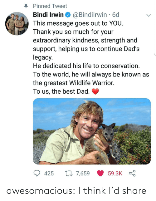 Supporter: Pinned Tweet  Bindi Irwin @Bindilrwin 6d  This message goes out to YOU  Thank you so much for your  extraordinary kindness, strength and  support, helping us to continue Dad's  legacy  He dedicated his life to conservation  To the world, he will always be known as  the greatest Wildlife Warrior.  lo us, the best Dad  425 t 7,659 59.3K awesomacious:  I think I'd share