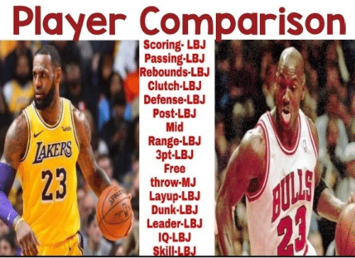 Dunk, Los Angeles Lakers, and Free: Player Comparison  Scoring- LBJ  Passing-LBJ  Rebounds-LBJ  Clutch-LBJ  Defense-LBJ  Post-LBJ  Mid  Range-LBJ  3pt-LBJ  Free  throw-MJ  Layup-LBJ  Dunk-LBJ  LAKERS  23  FULLES  Leader-LBJ  Q-LBJ  Skill-LB.J  SPALE