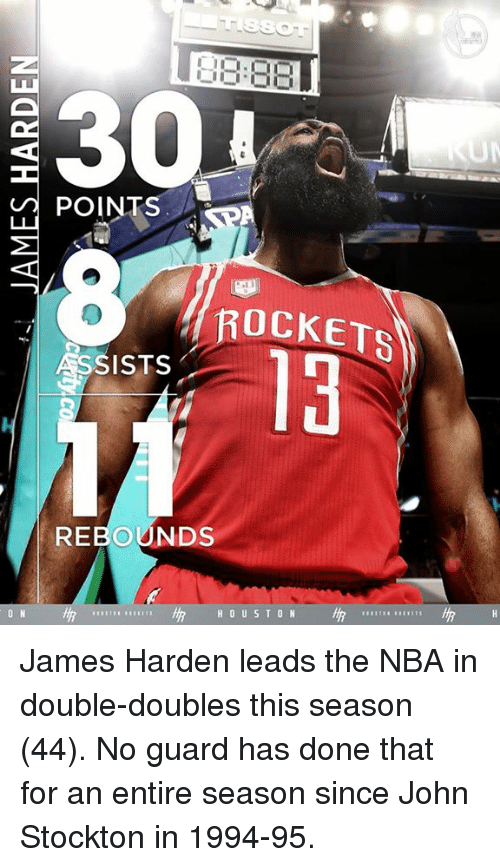 rebounder: POINTS  ROCKETS  SISTs  REBOUNDS  H O U S T O N James Harden leads the NBA in double-doubles this season (44).  No guard has done that for an entire season since John Stockton in 1994-95.