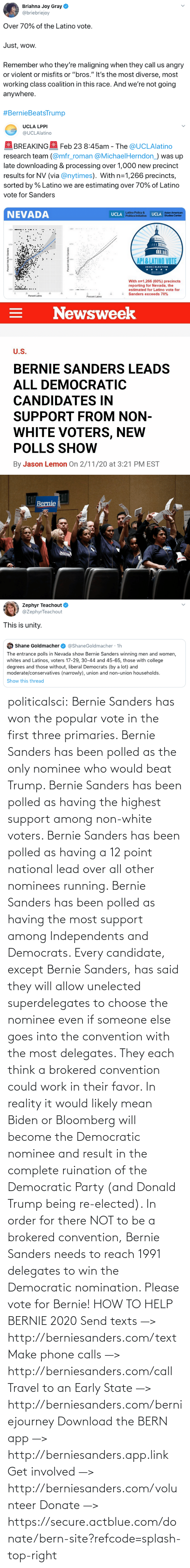 Texts: politicalsci: Bernie Sanders has won the popular vote in the first three primaries. Bernie Sanders has  been polled as the only nominee who would beat Trump. Bernie Sanders  has been polled as having the highest support among non-white voters.  Bernie Sanders has been polled as having a 12 point national lead over  all other nominees running. Bernie Sanders has been polled as having the most support among Independents and Democrats.  Every candidate, except Bernie Sanders, has said they will allow  unelected superdelegates to choose the nominee even if someone else goes  into the convention with the most delegates. They each think a brokered  convention could work in their favor. In  reality it would likely mean Biden or Bloomberg will become the  Democratic nominee and result in the complete ruination of the  Democratic Party (and Donald Trump being re-elected). In order for there  NOT to be a brokered  convention, Bernie Sanders needs to reach 1991 delegates to win the  Democratic  nomination. Please vote for Bernie!  HOW TO HELP BERNIE 2020 Send texts —> http://berniesanders.com/text  Make phone calls —> http://berniesanders.com/call  Travel to an Early State —> http://berniesanders.com/berniejourney  Download the BERN app —> http://berniesanders.app.link  Get involved —> http://berniesanders.com/volunteer Donate —> https://secure.actblue.com/donate/bern-site?refcode=splash-top-right