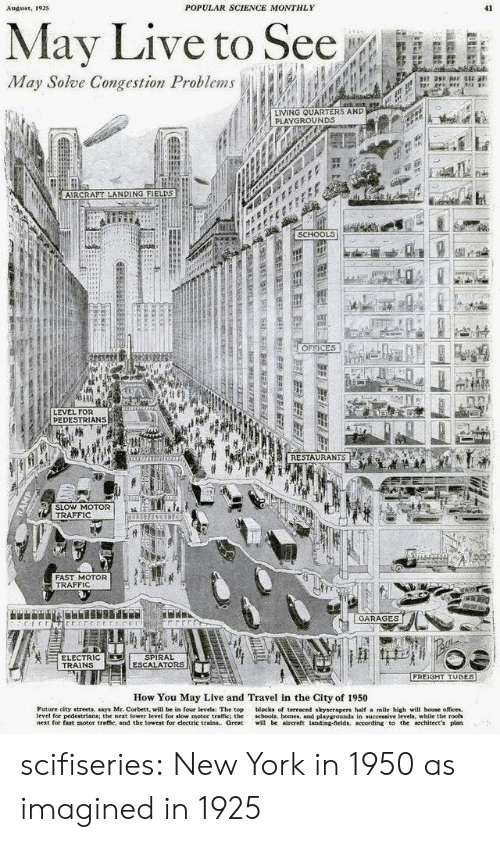 Restaurants: POPULAR SCIENCE MONTHLY  41  August, 1925  May Live to See  May Solve Congestion Problems  LIVING QUARTERS AND  PLAYGROUNDS  AIRCRAPT LANDING FIELDS  SCHOOLS  OFFICES  LEVEL FOR  PEDESTRIANS  RESTAURANTS  SLOW MOTOR  TRAFFIC  FAST MOTOR  TRAFFIC  GARAGES  SPIRAL  ESCALATORS  ELECTRIC  TRAINS  FREIGHT TUBES  How You May Live and Travel in the City of 1950  Future city streets, says Mr. Corbett, will be in four levels: The top  level for pedestrians; the next lower level for slow motor traffic: the  next for fast motor traffie, and the lowest for electric trains. Great  blocks of terraced skyscrapers half a mile high will hoase offices  chools, homes, and playgrounds in successive levels, while the roofs  will be aireraft landing-fields, according to the architect's plan  L  ERLEELELEBL EEE  RAMP scifiseries:  New York in 1950 as imagined in 1925
