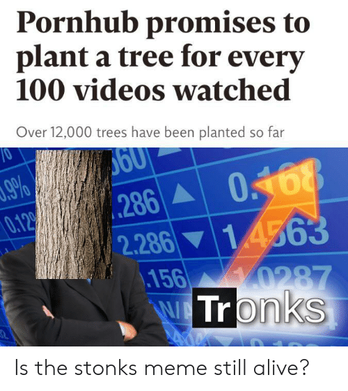 Alive, Meme, and Pornhub: Pornhub promises to  plant a tree for every  100 videos watched  Over 12,000 trees have been planted so far  10  .9%  0.12  286 0468  2.286 14563  156 0287  WTronks Is the stonks meme still alive?