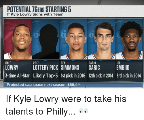 All Star, Kyle Lowry, and Lottery: POTENTIAL76ERS STARTING 5  If Kyle Lowry Signs with Team  JOEL  KYLE  2017  DARIO  BEN  EMBIID  LOWRY  LOTTERY PICK SIMMONS  SARIC  3-time All Star Likely Top-5 1st pick in 2016 12th pick in 2014 3rd pick in 2014  Projected cap space next season: $55.4M If Kyle Lowry were to take his talents to Philly... 👀