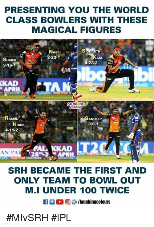 Srh: PRESENTING YOU THE WORLD  CLASS BOWLERS WITH THESE  MAGICAL FIGURES  NABISIDDARTH  23-1  UL  HAKIB  23-3  3-16  ibo  も  KAD  APRIL  AUGHING  RASHID  ANDEEP  3-9-1  4-11-2  AL KKAD  28-2APRIL  AN PA  SRH BECAME THE FIRST AND  ONLY TEAM TO BOWL OUT  M.I UNDER 100 TWICE  0回參/laughin gcolours #MIvSRH #IPL
