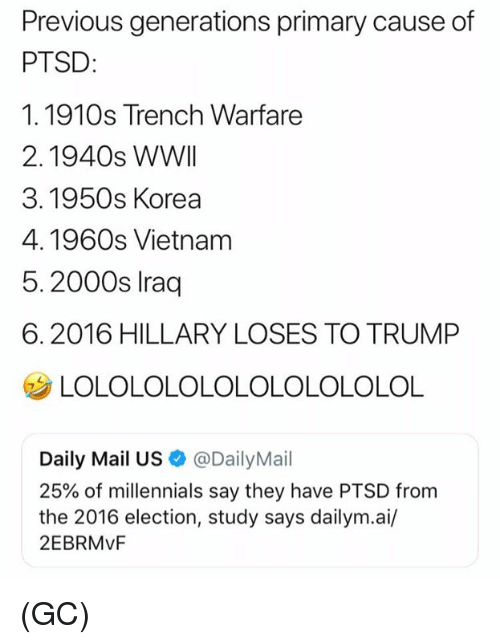 1960s: Previous generations primary cause of  PTSD  1.1910s Trench Warfare  2.1940s WWll  3.1950s Korea  4.1960s Vietnam  5.2000s lraq  6.2016 HILLARY LOSES TO TRUMP  LOLOLOLOLOLOLOLOLOLOL  Daily Mail US@DailyMail  25% of millennials say they have PTSD from  the 2016 election, study says dailym.ai/  2EBRMVF (GC)