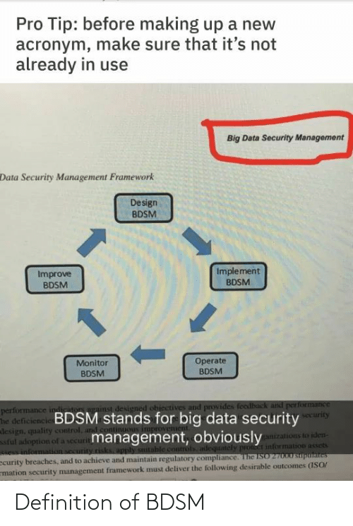 deliver: Pro Tip: before making up a new  acronym, make sure that it's not  already in use  Big Data Security Management  Data Security Management Framework  Design  BDSM  Implement  Improve  BDSM  BDSM  1.  Operate  BDSM  Monitor  BDSM  performance indiriton against designed ohiectives and provides feedback and performance  The deficiencie BDSM stands for big data security  design, quality control, and cont  ful adoption of a securitmanagement, obviously  e information security risks, apply sutable controls adequately pront information assets  ecurity breaches, and to achieve and maintain regulatory compliance. The ISO 27000 suputaites  mation security management framework must deliver the following desirable outcomes (ISO/  security  ganizations to iden- Definition of BDSM