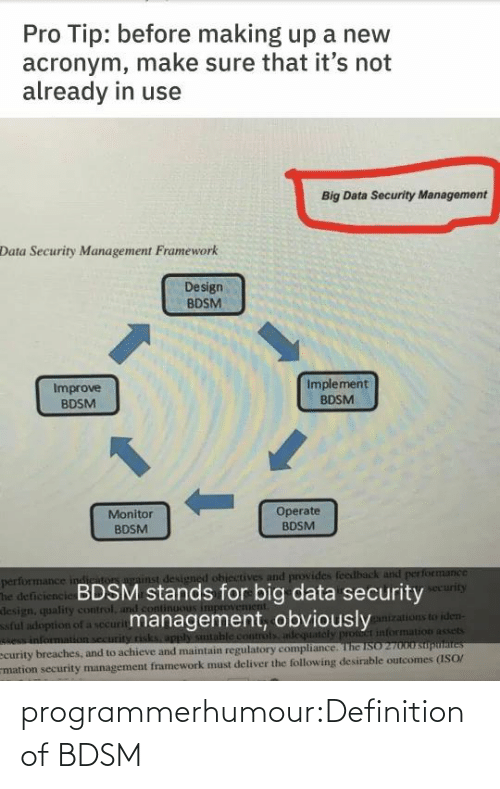 deliver: Pro Tip: before making up a new  acronym, make sure that it's not  already in use  Big Data Security Management  Data Security Management Framework  Design  BDSM  Implement  Improve  BDSM  BDSM  1.  Operate  BDSM  Monitor  BDSM  performance indiriton against designed ohiectives and provides feedback and performance  The deficiencie BDSM stands for big data security  design, quality control, and cont  ful adoption of a securitmanagement, obviously  e information security risks, apply sutable controls adequately pront information assets  ecurity breaches, and to achieve and maintain regulatory compliance. The ISO 27000 suputaites  mation security management framework must deliver the following desirable outcomes (ISO/  security  ganizations to iden- programmerhumour:Definition of BDSM