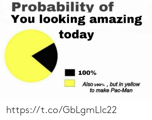Memes, Pac-Man, and Today: Probability of  You looking amazing  today  100%  Also 100% , but in yellow  to make Pac-Man https://t.co/GbLgmLlc22