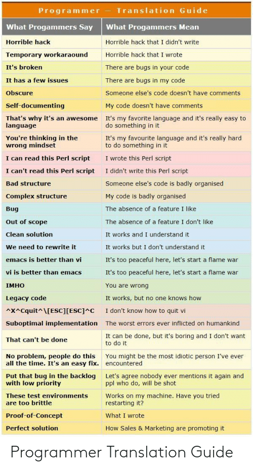 Translation, Guide, and Programmer: Programmer Translation Guide