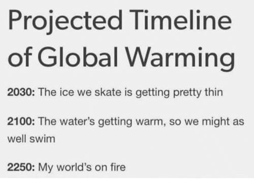 Fire, Global Warming, and Skate: Projected Timeline  of Global Warming  2030: The ice we skate is getting pretty thin  2100: The water's getting warm, so we might as  well swim  2250: My world's on fire