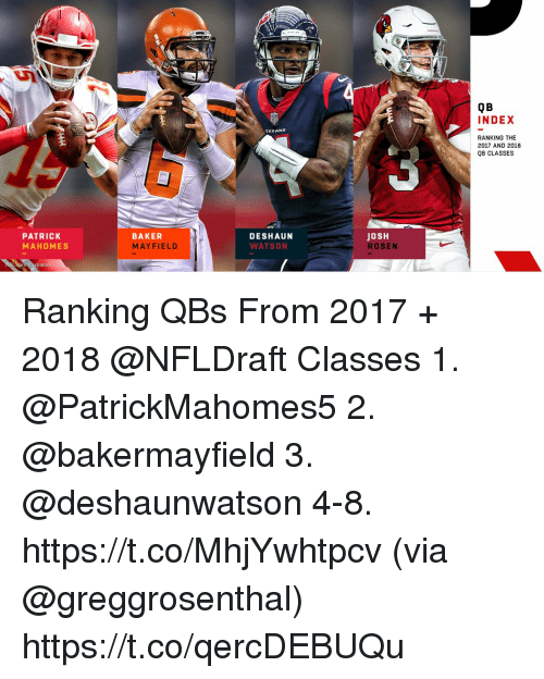 Memes, Texans, and 🤖: Q B  INDEX  TEXANS  RANKING THE  2017 AND 2018  QB CLASSES  PATRICK  MAHOMES  BAKER  MAYFIELD  DESHAUN  WATSON  JOSH  ROSEN Ranking QBs From 2017 + 2018 @NFLDraft Classes  1. @PatrickMahomes5  2. @bakermayfield  3. @deshaunwatson 4-8. https://t.co/MhjYwhtpcv (via @greggrosenthal) https://t.co/qercDEBUQu