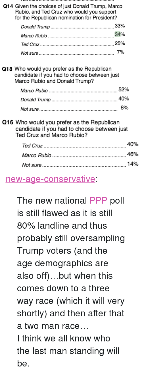"""Donald Trump, Ted, and Ted Cruz: Q14 Given the choices of just Donald Trump, Marco  Rubio, and Ted Cruz who would you support  for the Republican nomination for President?  33%  34%  25%  7%  Donald Trump  ro  Ted Cruz   Q18 Who would you prefer as the Republican  candidate if you had to choose between just  Marco Rubio and Donald Trump?  Marco Rubio  Donald Trump  Not sure  52%  45%  8%   Q16 Who would you prefer as the Republican  candidate if you had to choose between just  Ted Cruz and Marco Rubio?  Ted Cruz  Marco Rubio  Not sure  AS%  46%  14% <p><a class=""""tumblr_blog"""" href=""""http://new-age-conservative.tumblr.com/post/138715174695"""">new-age-conservative</a>:</p> <blockquote> <p>The new national <a href=""""http://www.publicpolicypolling.com/pdf/2015/PPP_Release_National_20416.pdf"""">PPP </a>poll is still flawed as it is still 80% landline and thus probably still oversampling Trump voters (and the age demographics are also off)…but when this comes down to a three way race (which it will very shortly) and then after that a two man race…</p> <p>I think we all know who the last man standing will be. <br/></p> </blockquote>"""