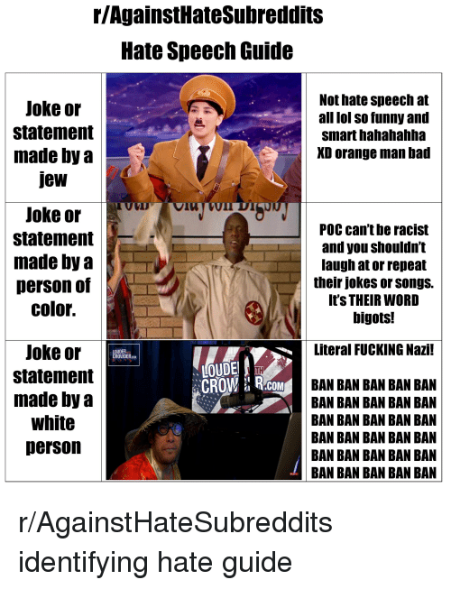 Bad Fucking And Funny R Againsthatesubreddits Hate Speech Guide Joke Or Statement Embed It