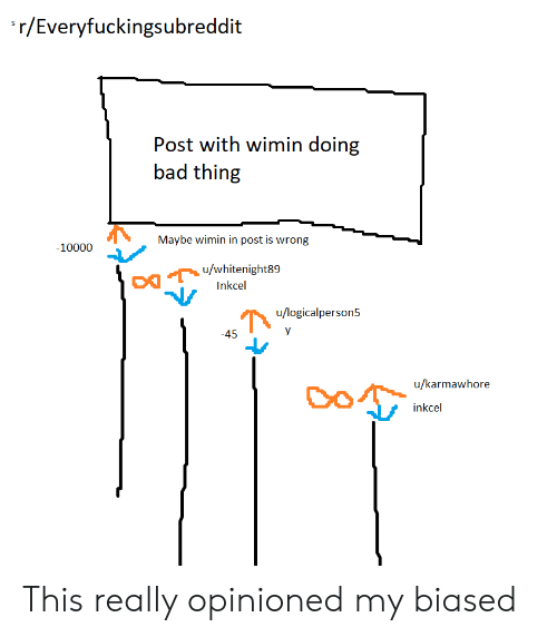 Bad, Thing, and Post: r/Everyfuckingsubreddit  Post with wimin doing  bad thing  Maybe wimin in post is wrong  -10000  u/whitenight89  Inkcel  u/logicalperson5  y  -45  u/karmawhore  inkcel This really opinioned my biased