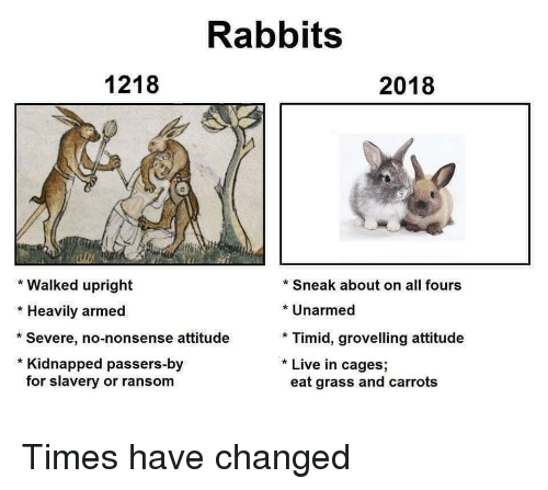 rabbits: Rabbits  1218  2018  *Sneak about on all fours  * Walked upright  * Heavily armed  *Severe, no-nonsense attitude  Unarmed  * Timid, grovelling attitude  * Live in cages;  Kidnapped passers-by  for slavery or ransom  eat grass and carrots Times have changed