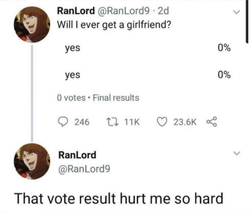 Girlfriend, Yes, and Will: RanLord @RanLord9 2d  Will I ever get a girlfriend?  yes  0%  yes  0%  0 votes. Final results  RanLord  @RanLord9  That vote result hurt me so hard