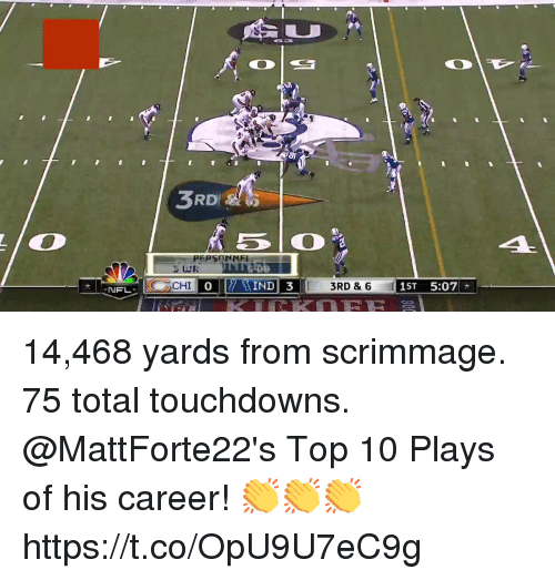 Memes, Nfl, and 🤖: RDI  PERSONNEI  3RD& 61ST 5:07  NFL 14,468 yards from scrimmage. 75 total touchdowns.  @MattForte22's Top 10 Plays of his career! 👏👏👏 https://t.co/OpU9U7eC9g